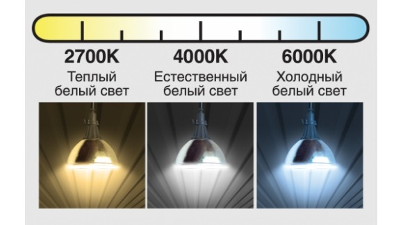 Цветовая температура светодиодных ламп и светильников